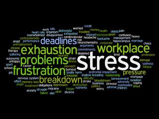 workplace stress words